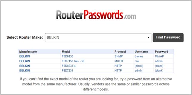Βρείτε τον κωδικό πρόσβασης (password) για κάθε router της αγοράς