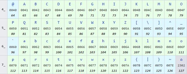 Χάθηκε το αγγλικό πληκτρολόγιο στην οθόνη σύνδεσης για τον κωδικό πρόσβασης
