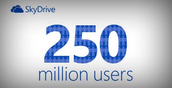 SkyDrive με 250 εκ. χρήστες καθημερινά στο cloud της Microsoft