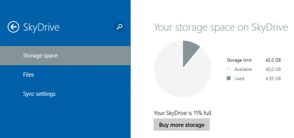 SkyDrive στα Windows 8.1, το cloud στα καλύτερα του