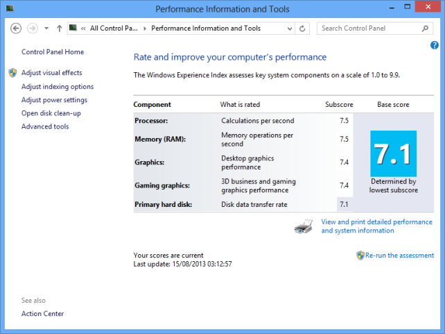Win Experience Index, μάθε τις επιδόσεις του Windows 8.1 PC σου