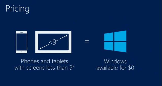 Windows και Windows Phone δωρεάν για τους OEMs, το σκηνικό αλλάζει