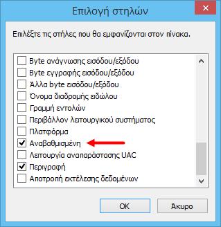 Βρείτε ποιες διεργασίες τρέχουν με δικαιώματα διαχειριστή στα Windows 8 και 8.1