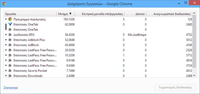 Chrome, βρείτε ποιες επεκτάσεις κάνουν αργό τον υπολογιστή σας