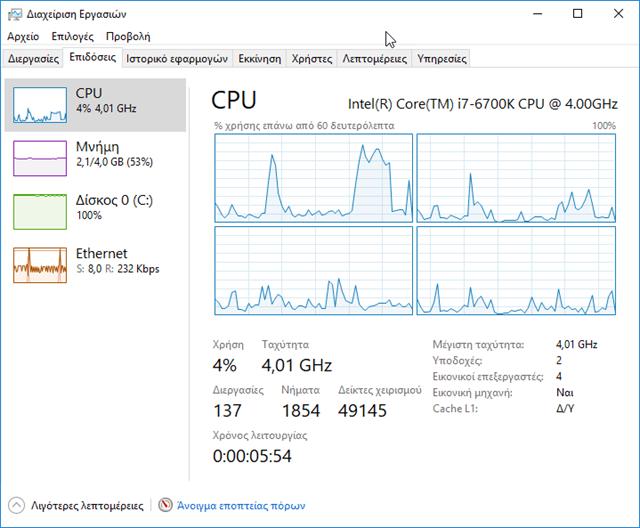 Εμφάνιση επιδόσεων όλων των CPU cores στα Windows 10